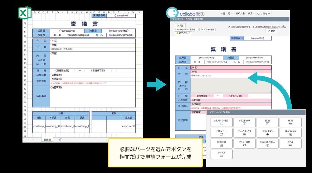 Excelから申請フォームを作成図