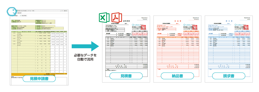 見積申請から見積・納品・請求書を発行