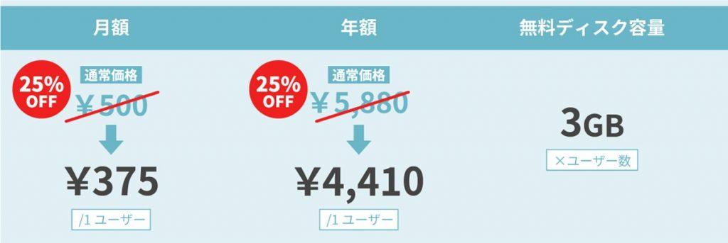 price image01